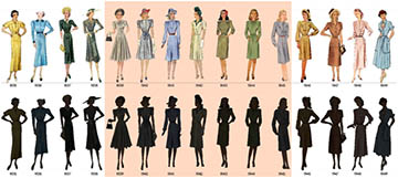 Womans fashons from 1935-1949